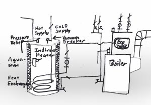 Boiler installation hot water boiler installation piping images of hot water boiler installation piping ccuart Gallery